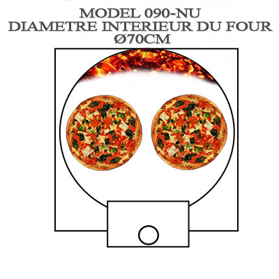 Rendement four à pizza Ø70cm