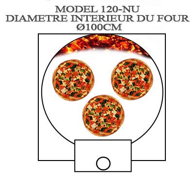 Rendement four à pizza Ø100cm
