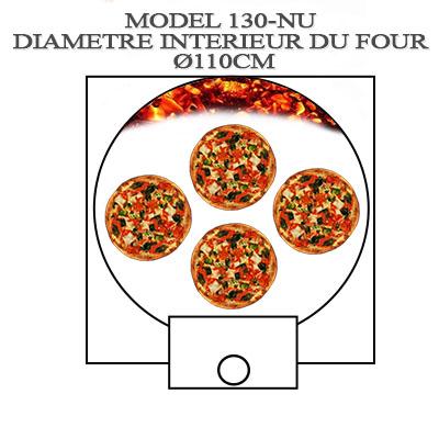 Rendement four à pizza Ø110cm