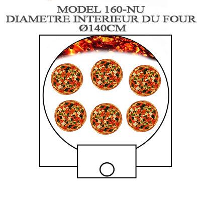 Rendement four à pizza Ø140cm