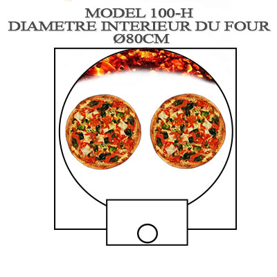 Rendement four à pizza Ø80