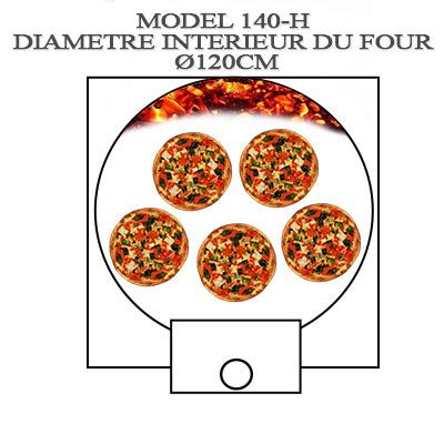 Rendement four à pizza Ø120cm