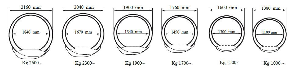 Dimensions du four à pizza professionnel au gaz moden 554