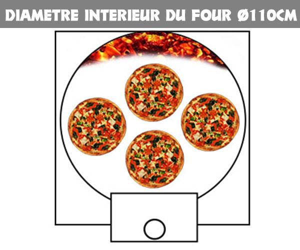 Nombre de pizza dans un four isopack-110 diamètre intérieur Ø110cm