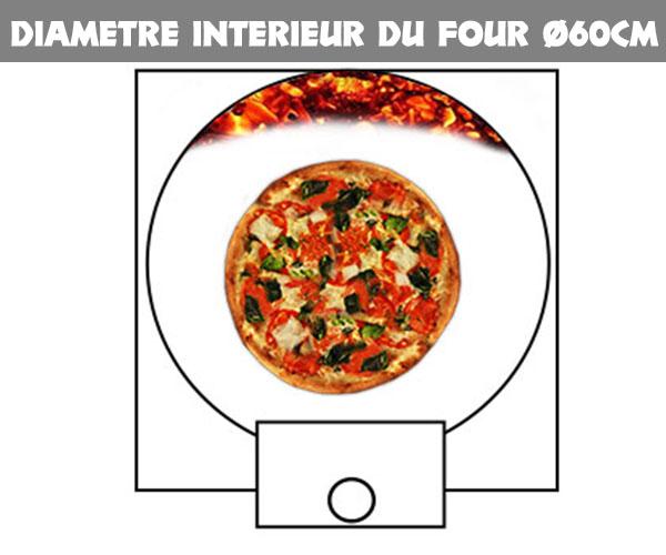 capacité maximum de pizza par fournée Ø60cm