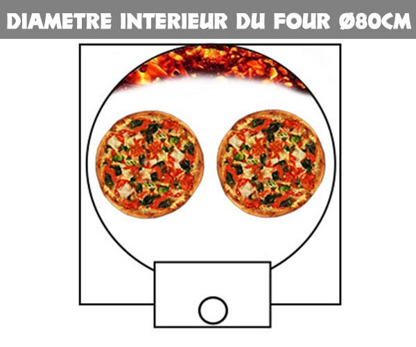 capacité maximum de pizza par fournée d'un four à pizza diamètre intérieur Ø80cm